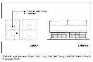 Tanean Lanjang 002