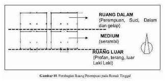 Tanean Lanjang 007